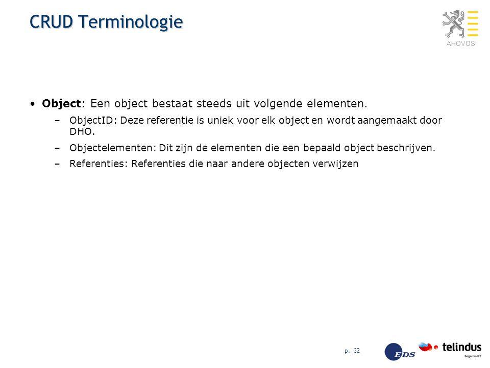 AHOVOS p. 32 CRUD Terminologie Object: Een object bestaat steeds uit volgende elementen. –ObjectID: Deze referentie is uniek voor elk object en wordt