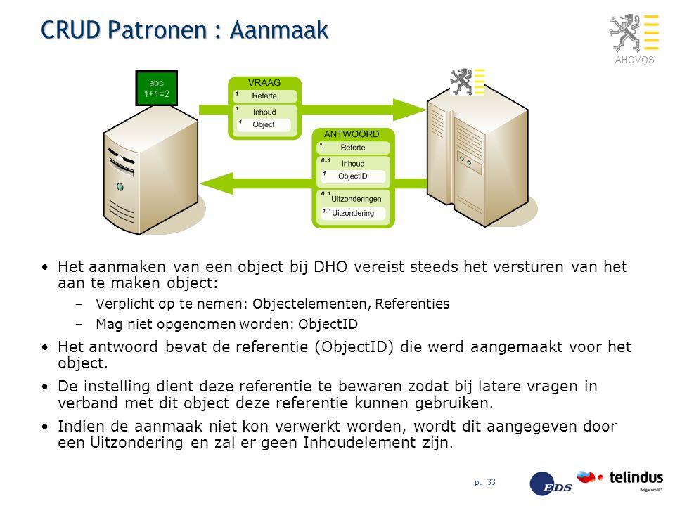 AHOVOS p. 33 CRUD Patronen : Aanmaak Het aanmaken van een object bij DHO vereist steeds het versturen van het aan te maken object: –Verplicht op te ne