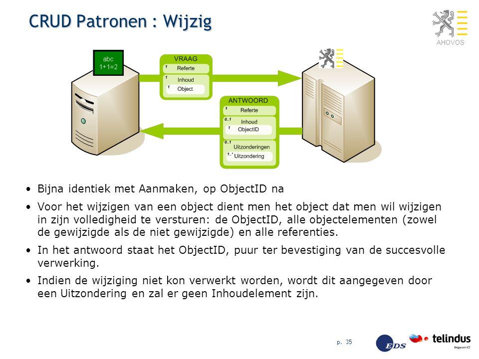 AHOVOS p. 35 CRUD Patronen : Wijzig Bijna identiek met Aanmaken, op ObjectID na Voor het wijzigen van een object dient men het object dat men wil wijz