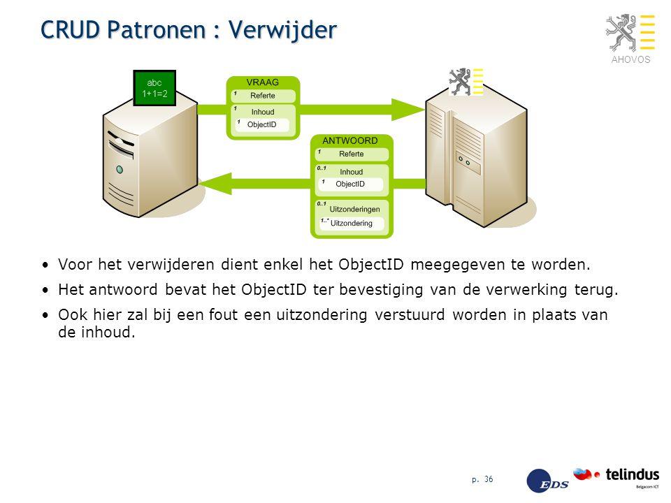 AHOVOS p. 36 CRUD Patronen : Verwijder Voor het verwijderen dient enkel het ObjectID meegegeven te worden. Het antwoord bevat het ObjectID ter bevesti