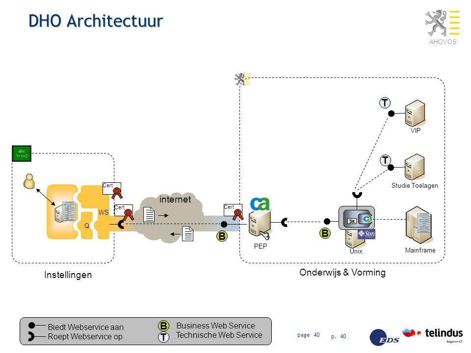 AHOVOS p. 40 page 40 DHO Architectuur Mainframe Biedt Webservice aan Roept Webservice op Instellingen Q WS internet Onderwijs & Vorming Cert PEP Cert