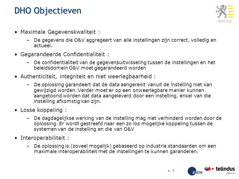 AHOVOS p. 5 DHO Objectieven Maximale Gegevenskwaliteit : –De gegevens die O&V aggregeert van alle instellingen zijn correct, volledig en actueel. Gega