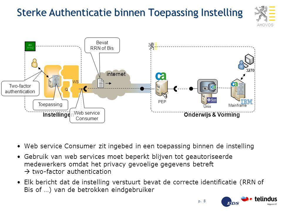 AHOVOS p. 8 Sterke Authenticatie binnen Toepassing Instelling Web service Consumer zit ingebed in een toepassing binnen de instelling Gebruik van web