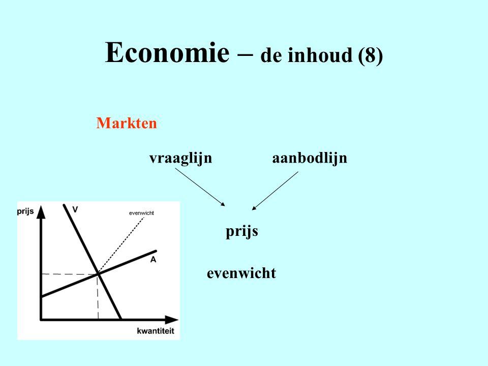 Economie – de inhoud (8) Markten vraaglijnaanbodlijn prijs evenwicht