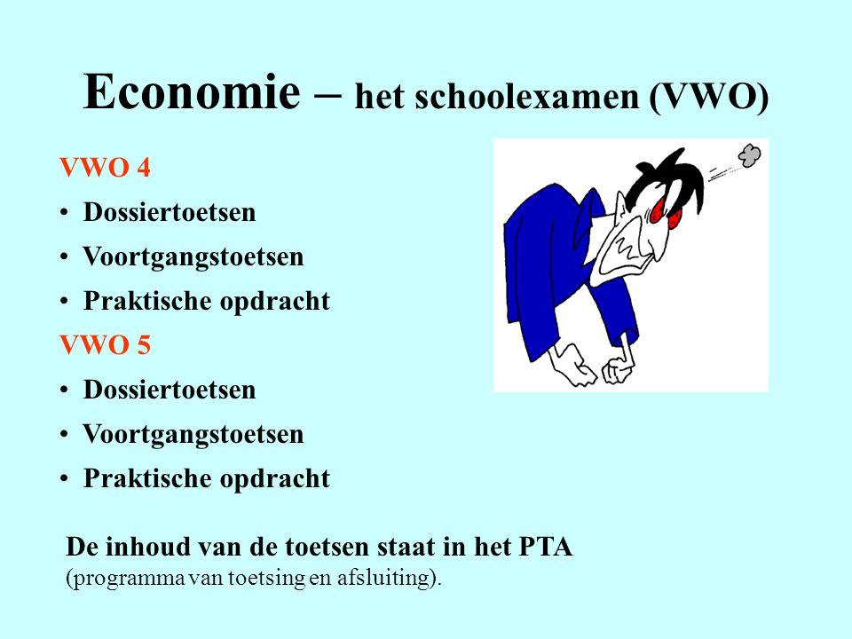 Economie – het schoolexamen (VWO) VWO 4 Dossiertoetsen Voortgangstoetsen Praktische opdracht VWO 5 Dossiertoetsen Voortgangstoetsen Praktische opdrach