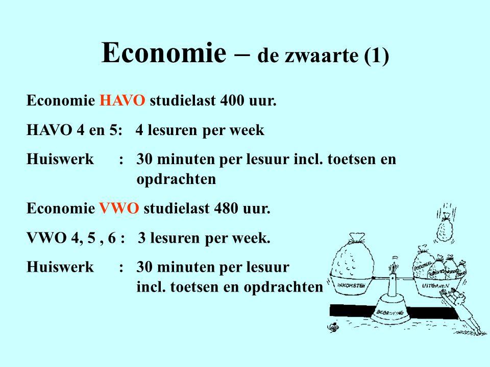 Economie – de zwaarte (1) Economie HAVO studielast 400 uur. HAVO 4 en 5: 4 lesuren per week Huiswerk : 30 minuten per lesuur incl. toetsen en opdracht