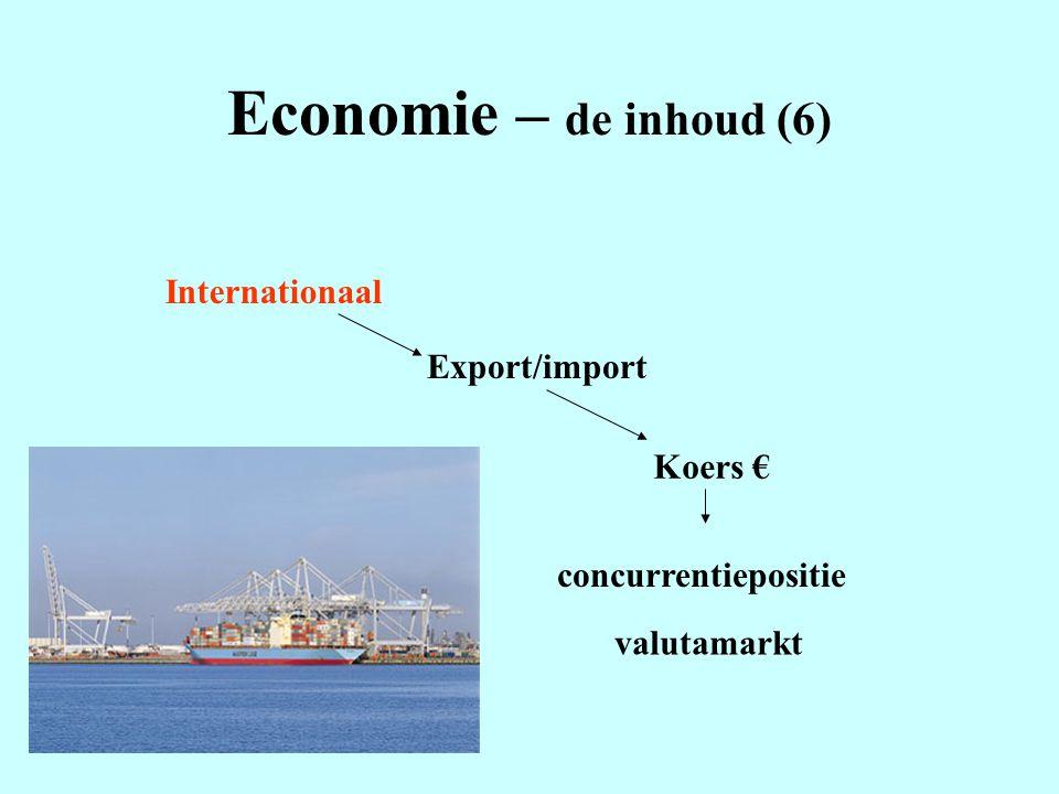 Economie – de inhoud (6) Internationaal Export/import Koers € concurrentiepositie valutamarkt