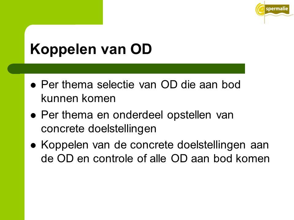 Koppelen van OD Per thema selectie van OD die aan bod kunnen komen Per thema en onderdeel opstellen van concrete doelstellingen Koppelen van de concrete doelstellingen aan de OD en controle of alle OD aan bod komen