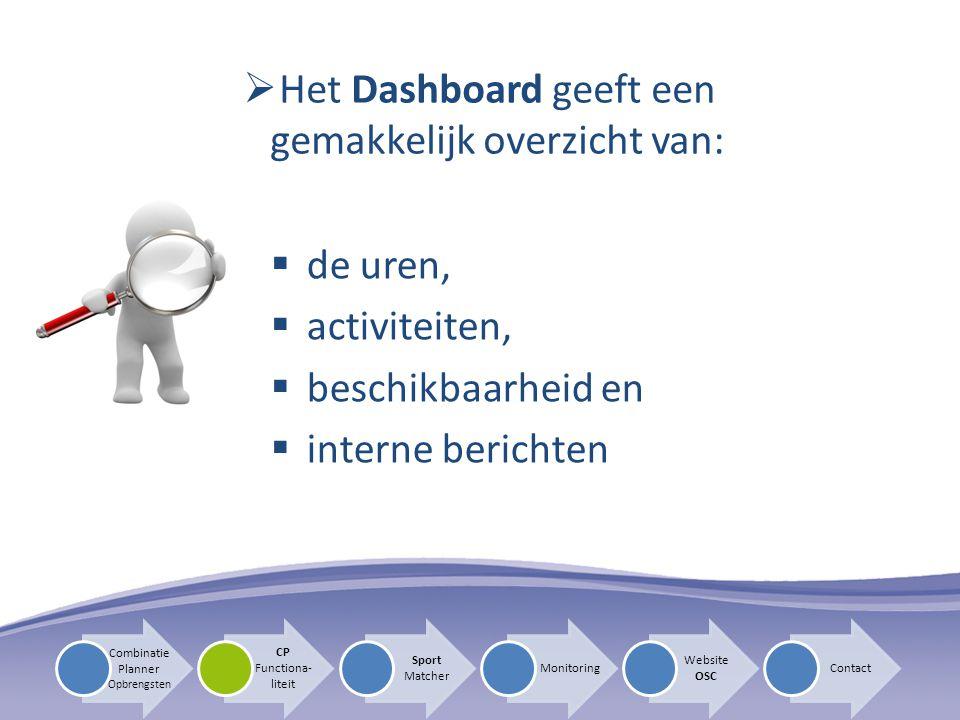  Het Dashboard geeft een gemakkelijk overzicht van: CP Functiona- liteit Sport Matcher Monitoring Website OSC Contact Combinatie Planner Opbrengsten