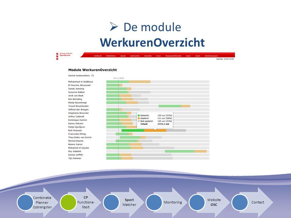  De module WerkurenOverzicht CP Functiona- liteit Sport Matcher Monitoring Website OSC Contact Combinatie Planner Opbrengsten