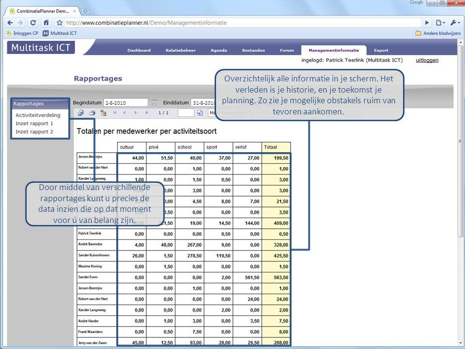 2-8-2010 Overzichtelijk alle informatie in je scherm. Het verleden is je historie, en je toekomst je planning. Zo zie je mogelijke obstakels ruim van