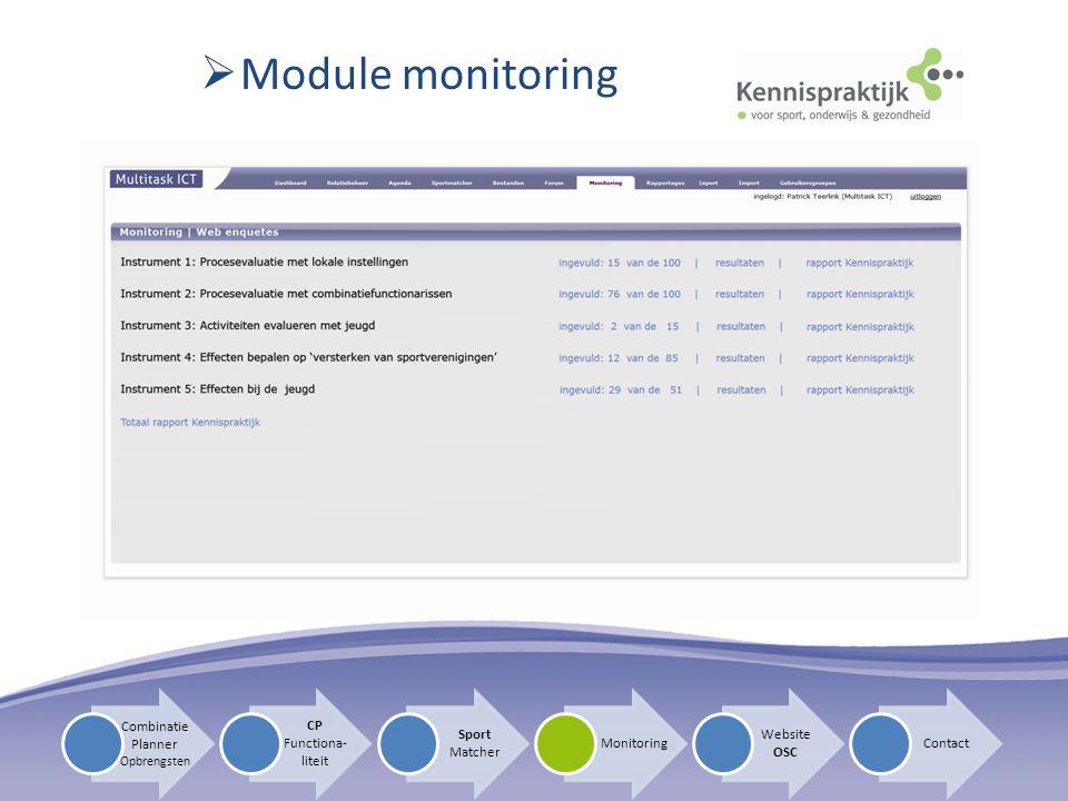 CP Functiona- liteit Sport Matcher Monitoring Website OSC Contact Combinatie Planner Opbrengsten  Module monitoring