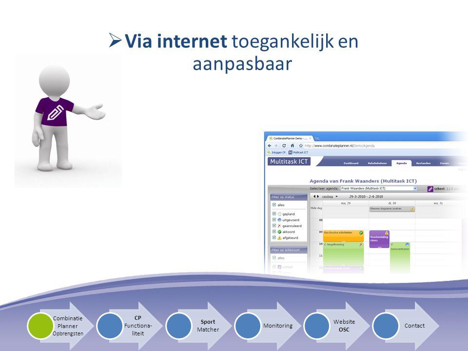  Via internet toegankelijk en aanpasbaar CP Functiona- liteit Sport Matcher Monitoring Website OSC Contact Combinatie Planner Opbrengsten
