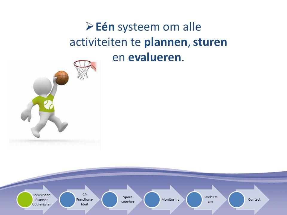  Eén systeem om alle activiteiten te plannen, sturen en evalueren. CP Functiona- liteit Sport Matcher Monitoring Website OSC Contact Combinatie Plann