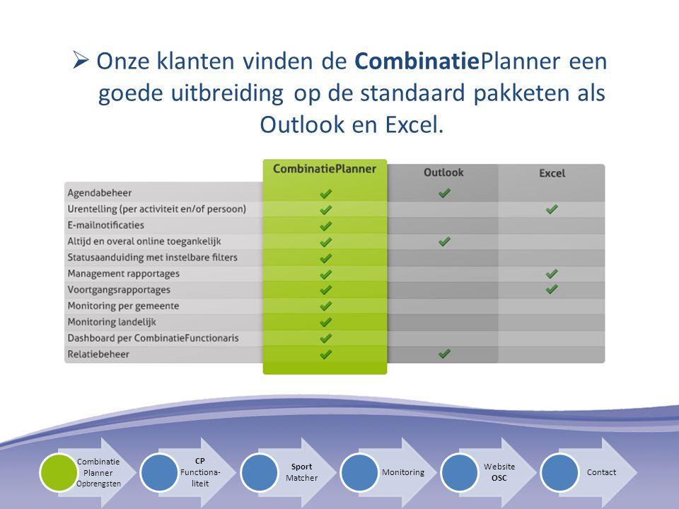  Onze klanten vinden de CombinatiePlanner een goede uitbreiding op de standaard pakketen als Outlook en Excel. CP Functiona- liteit Sport Matcher Mon