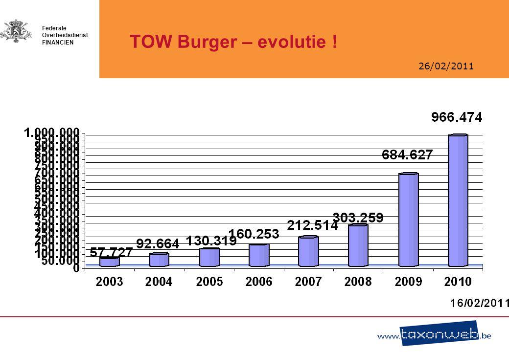 26/02/2011 Federale Overheidsdienst FINANCIEN TOW Burger – evolutie !