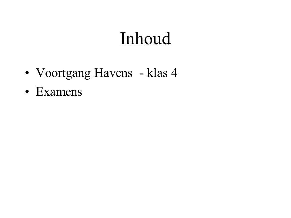 Inhoud Voortgang Havens - klas 4 Examens