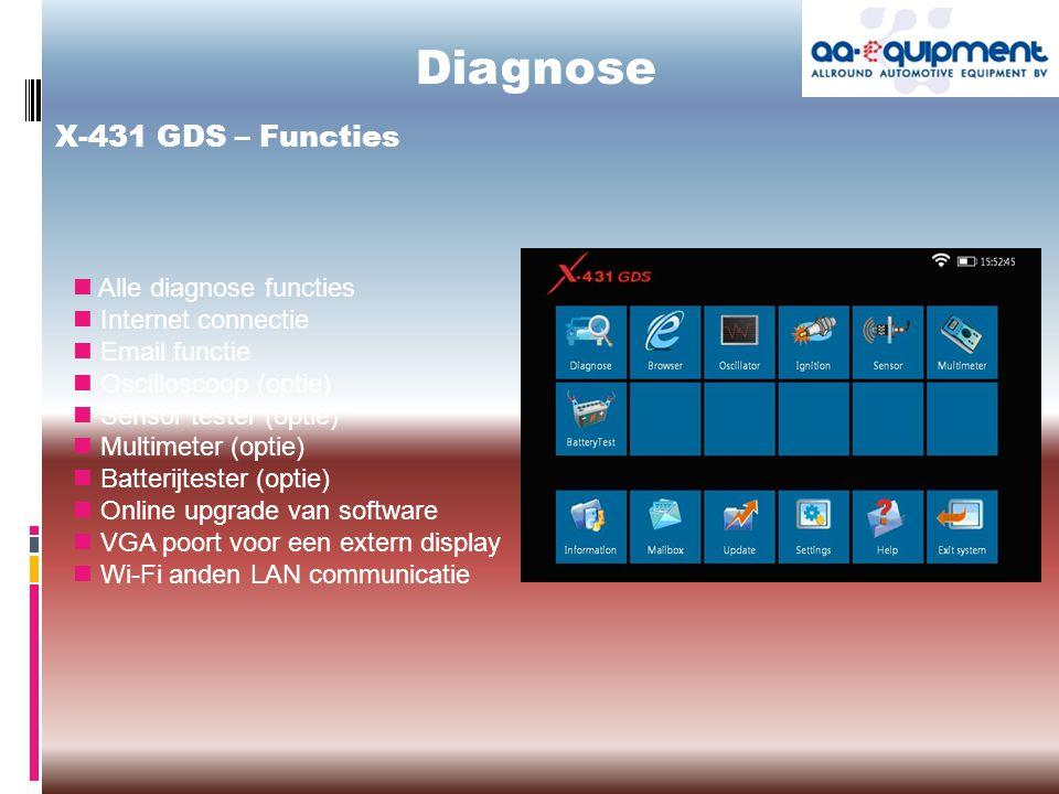 Launch X-431 GDS 1.Handvat 2.SIM slot 3.Ventilatie opening 4.VGA poort 5.LAN poort 6.Diagnose poort 7.USB poort 8.Hard disk indicatielampje (groen) 9.Power indicatielampje (rood) 10.Smartbox 11.Printer 12.Aan/uit knop 13.Display 14.Luchtinlaat 15.Rubber beschermhoes Diagnose