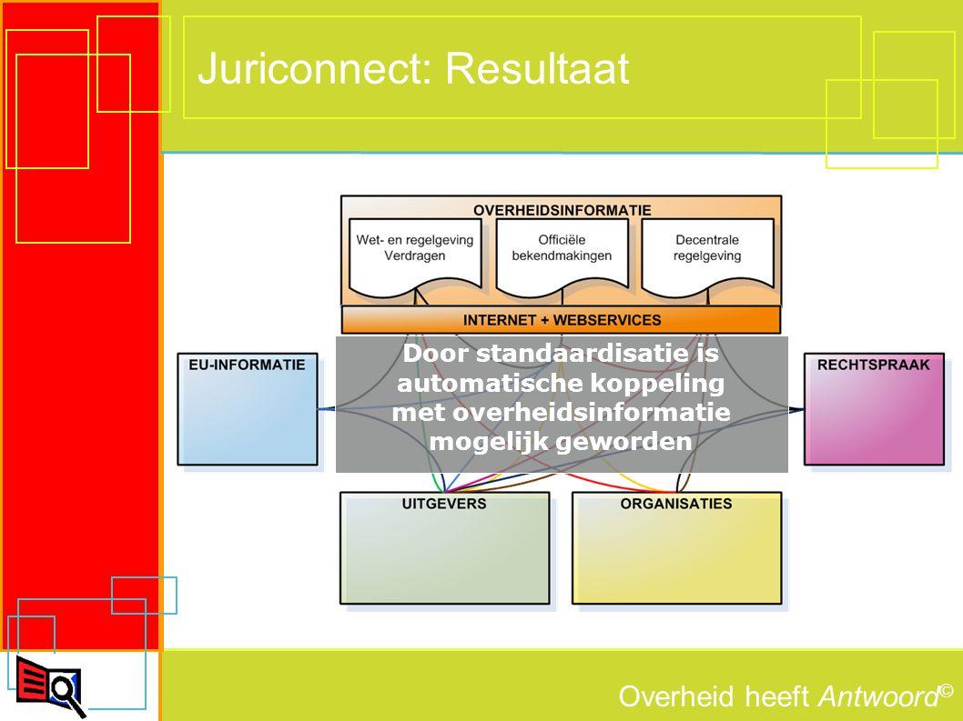 Overheid heeft Antwoord © Juriconnect: Resultaat Door standaardisatie is automatische koppeling met overheidsinformatie mogelijk geworden