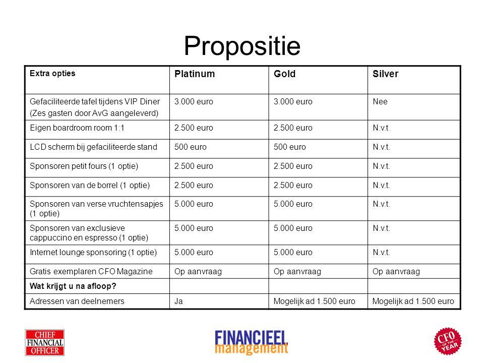 Propositie Extra opties PlatinumGoldSilver Gefaciliteerde tafel tijdens VIP Diner (Zes gasten door AvG aangeleverd) 3.000 euro Nee Eigen boardroom roo