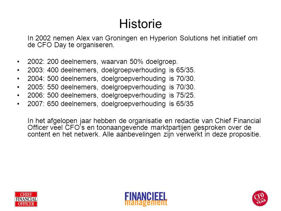 Historie In 2002 nemen Alex van Groningen en Hyperion Solutions het initiatief om de CFO Day te organiseren. 2002: 200 deelnemers, waarvan 50% doelgro