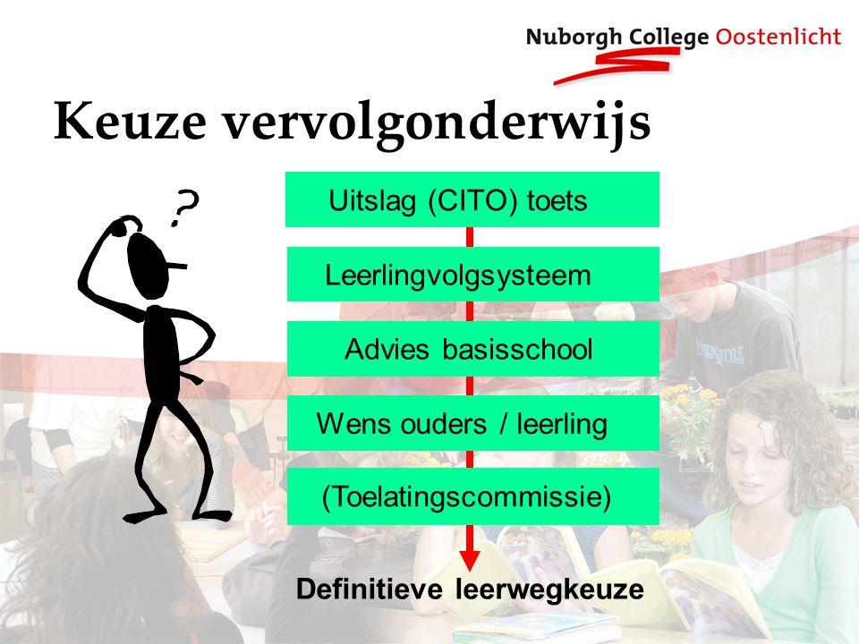 Uitslag (CITO) toets Definitieve leerwegkeuze Wens ouders / leerling Keuze vervolgonderwijs Advies basisschool Leerlingvolgsysteem (Toelatingscommissie)