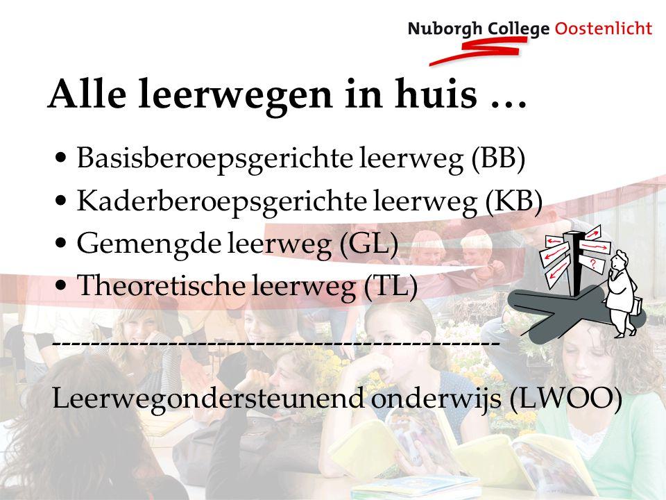 Alle leerwegen in huis … Basisberoepsgerichte leerweg (BB) Kaderberoepsgerichte leerweg (KB) Gemengde leerweg (GL) Theoretische leerweg (TL) ---------------------------------------------- Leerwegondersteunend onderwijs (LWOO)