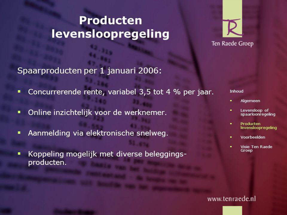 Producten levensloopregeling Spaarproducten per 1 januari 2006:  Concurrerende rente, variabel 3,5 tot 4 % per jaar.  Online inzichtelijk voor de we