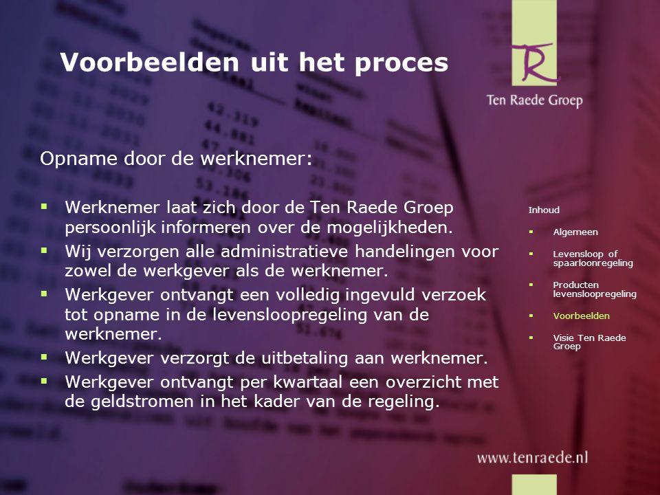 Voorbeelden uit het proces Opname door de werknemer:  Werknemer laat zich door de Ten Raede Groep persoonlijk informeren over de mogelijkheden.  Wij