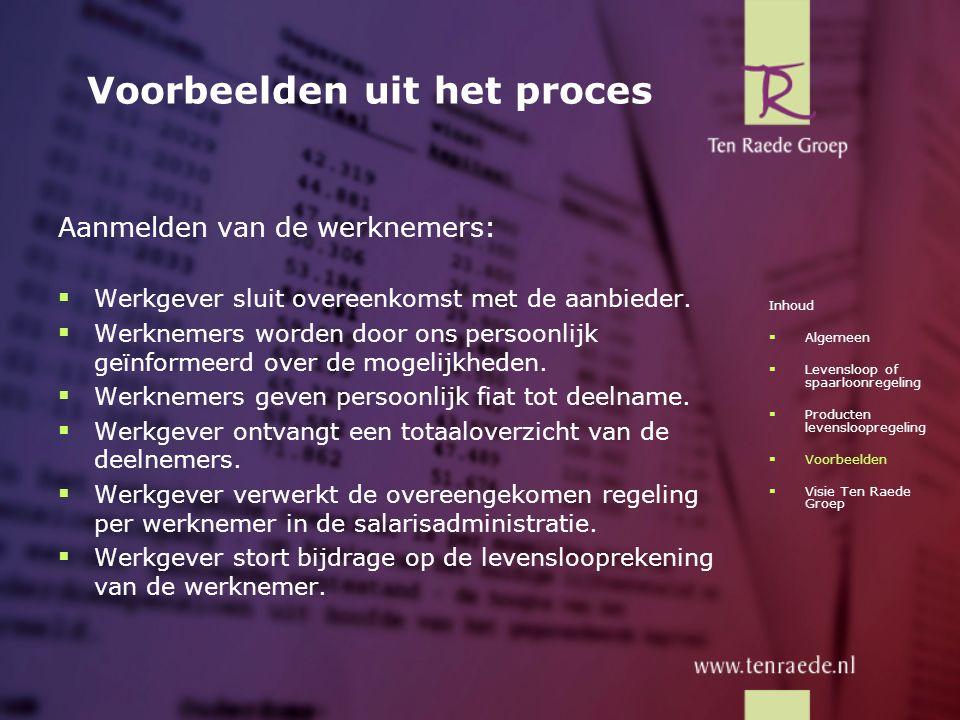 Voorbeelden uit het proces Aanmelden van de werknemers:  Werkgever sluit overeenkomst met de aanbieder.  Werknemers worden door ons persoonlijk geïn