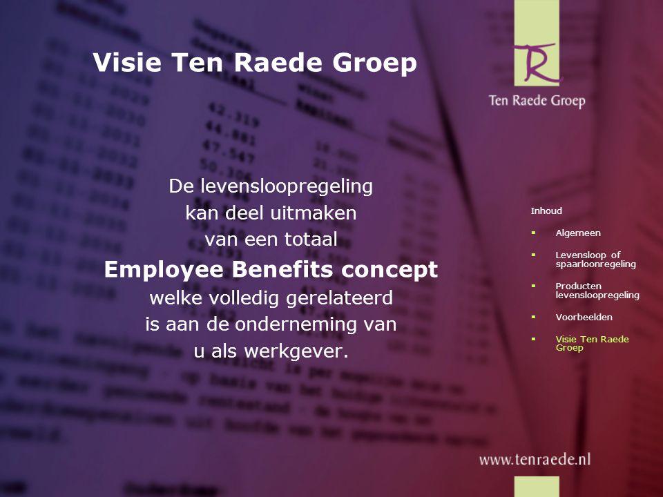 Visie Ten Raede Groep De levensloopregeling kan deel uitmaken van een totaal Employee Benefits concept welke volledig gerelateerd is aan de onderneming van u als werkgever.