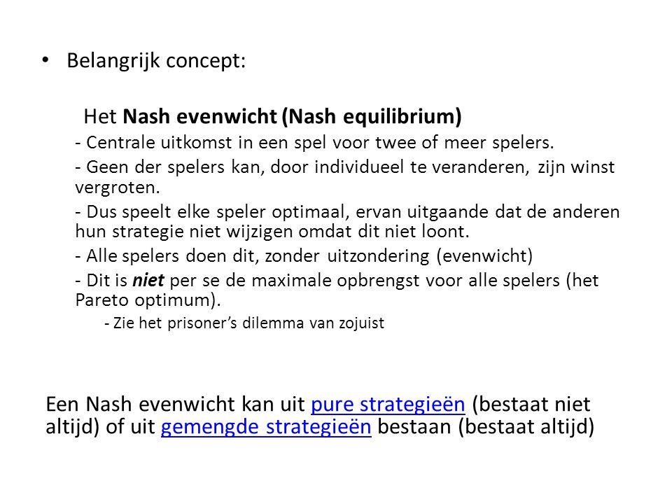 Belangrijk concept: Het Nash evenwicht (Nash equilibrium) - Centrale uitkomst in een spel voor twee of meer spelers.