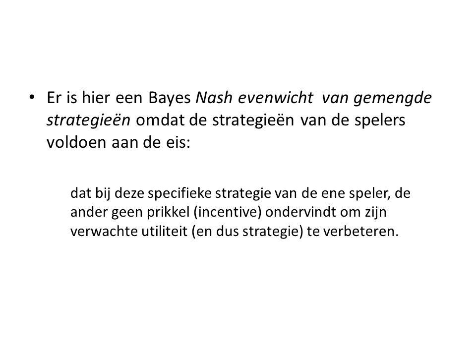 Er is hier een Bayes Nash evenwicht van gemengde strategieën omdat de strategieën van de spelers voldoen aan de eis: dat bij deze specifieke strategie