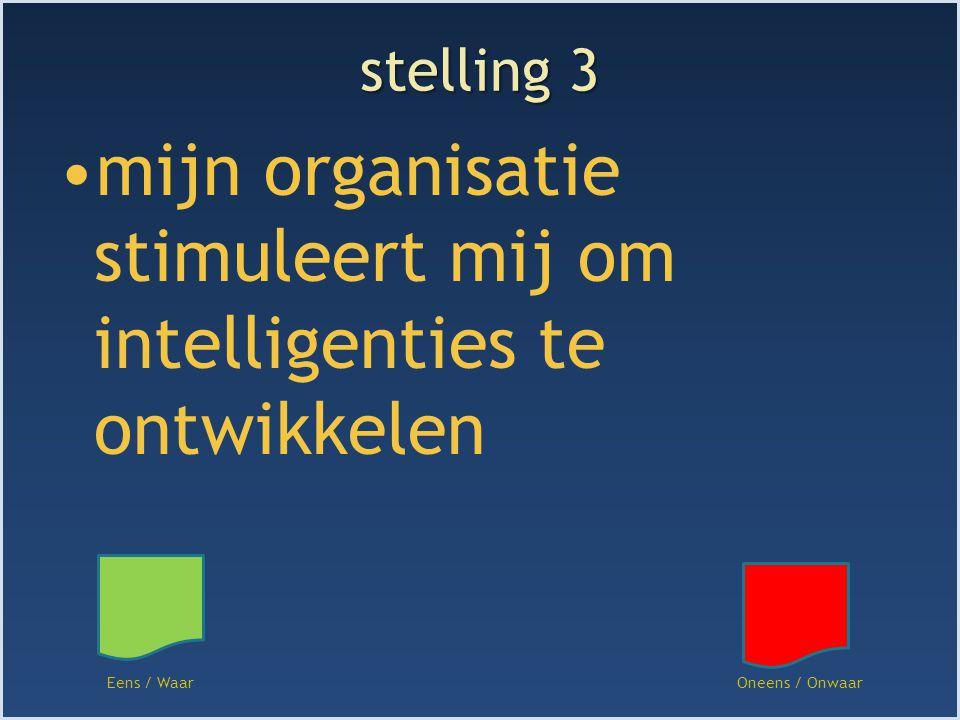 stelling 3 mijn organisatie stimuleert mij om intelligenties te ontwikkelen Eens / WaarOneens / Onwaar