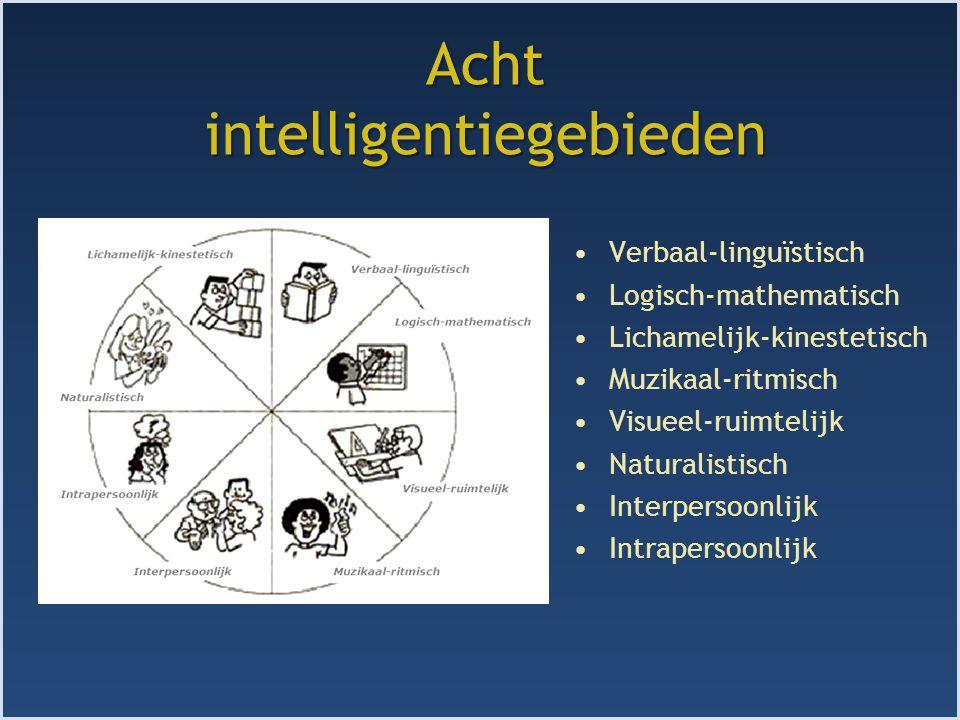 Acht intelligentiegebieden Verbaal-linguïstisch Logisch-mathematisch Lichamelijk-kinestetisch Muzikaal-ritmisch Visueel-ruimtelijk Naturalistisch Inte