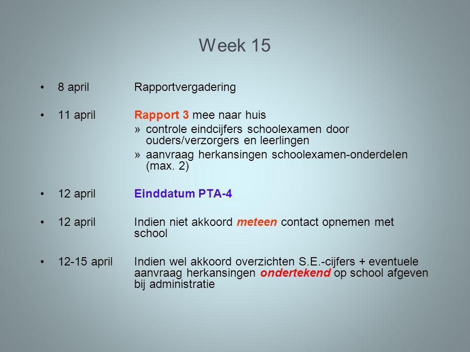 Week 15 8 aprilRapportvergadering 11 aprilRapport 3 mee naar huis »controle eindcijfers schoolexamen door ouders/verzorgers en leerlingen »aanvraag herkansingen schoolexamen-onderdelen (max.