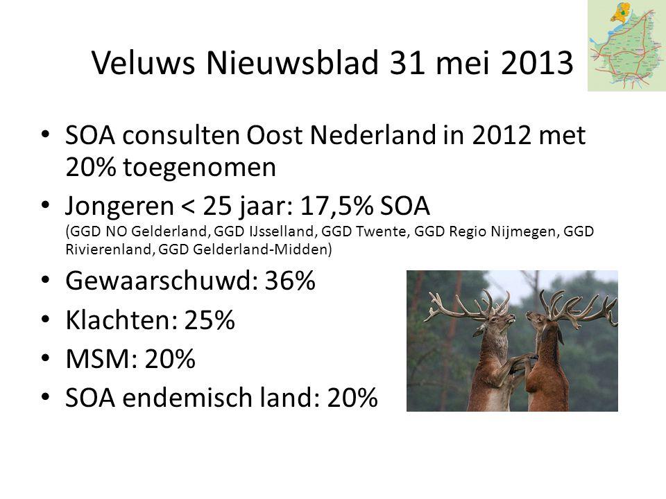 Veluws Nieuwsblad 31 mei 2013 SOA consulten Oost Nederland in 2012 met 20% toegenomen Jongeren < 25 jaar: 17,5% SOA (GGD NO Gelderland, GGD IJsselland