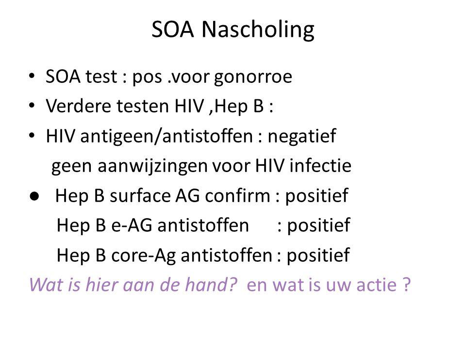 SOA Nascholing SOA test : pos.voor gonorroe Verdere testen HIV,Hep B : HIV antigeen/antistoffen : negatief geen aanwijzingen voor HIV infectie ● Hep B