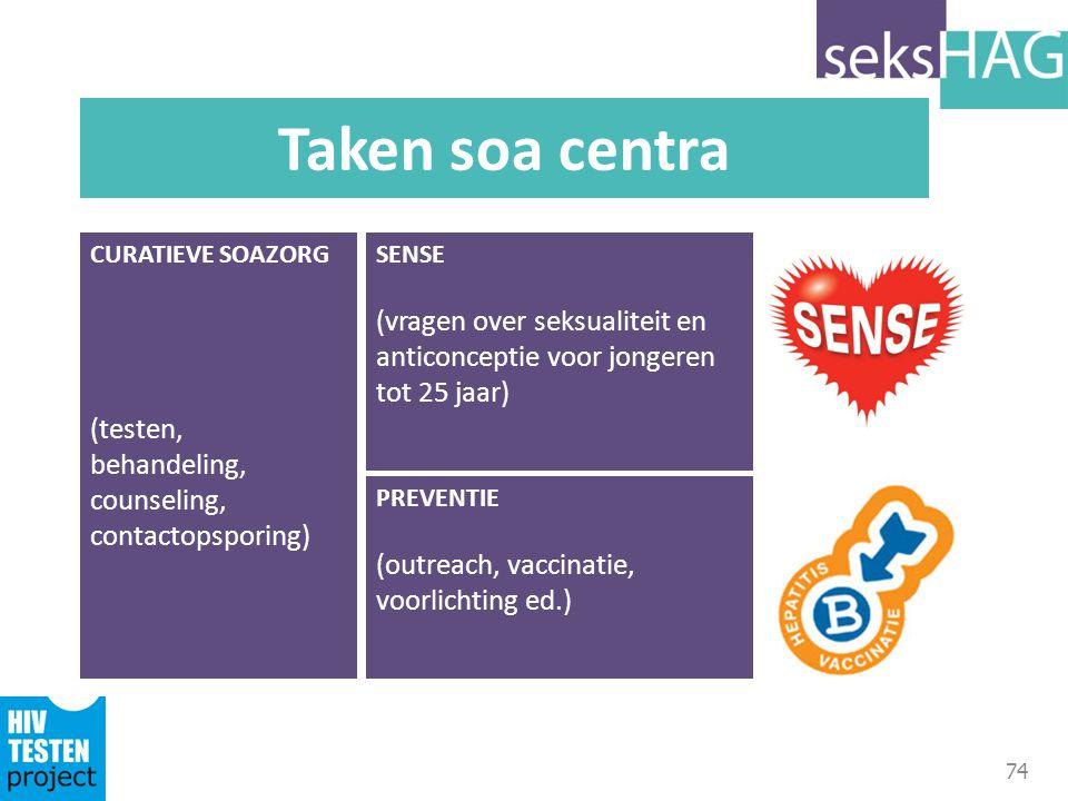 74 Taken soa centra SENSE (vragen over seksualiteit en anticonceptie voor jongeren tot 25 jaar) CURATIEVE SOAZORG (testen, behandeling, counseling, co