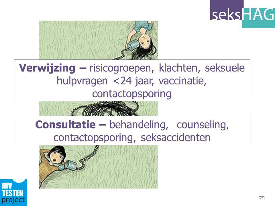 75 Verwijzing – risicogroepen, klachten, seksuele hulpvragen <24 jaar, vaccinatie, contactopsporing Consultatie – behandeling, counseling, contactopsp