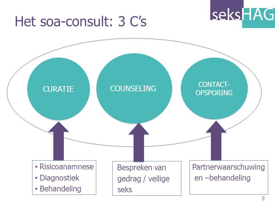 8 CURATIE COUNSELING CONTACT- OPSPORING Risicoanamnese Diagnostiek Behandeling Bespreken van gedrag / veilige seks Partnerwaarschuwing en –behandeling