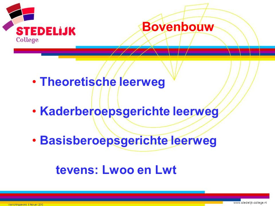 www.stedelijk-college.nl Voorlichtingsavond 8 februari 2010 Theoretische leerweg Kaderberoepsgerichte leerweg Basisberoepsgerichte leerweg tevens: Lwo