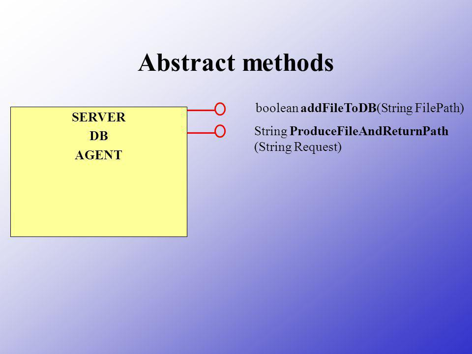 boolean addFileToDB(String FilePath) SERVER DB AGENT String ProduceFileAndReturnPath (String Request) Abstract methods