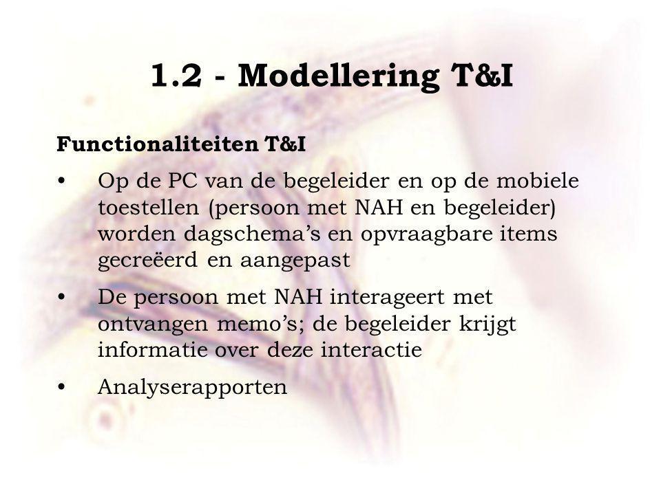 1.2 - Modellering T&I Functionaliteiten T&I Op de PC van de begeleider en op de mobiele toestellen (persoon met NAH en begeleider) worden dagschema's en opvraagbare items gecreëerd en aangepast De persoon met NAH interageert met ontvangen memo's; de begeleider krijgt informatie over deze interactie Analyserapporten