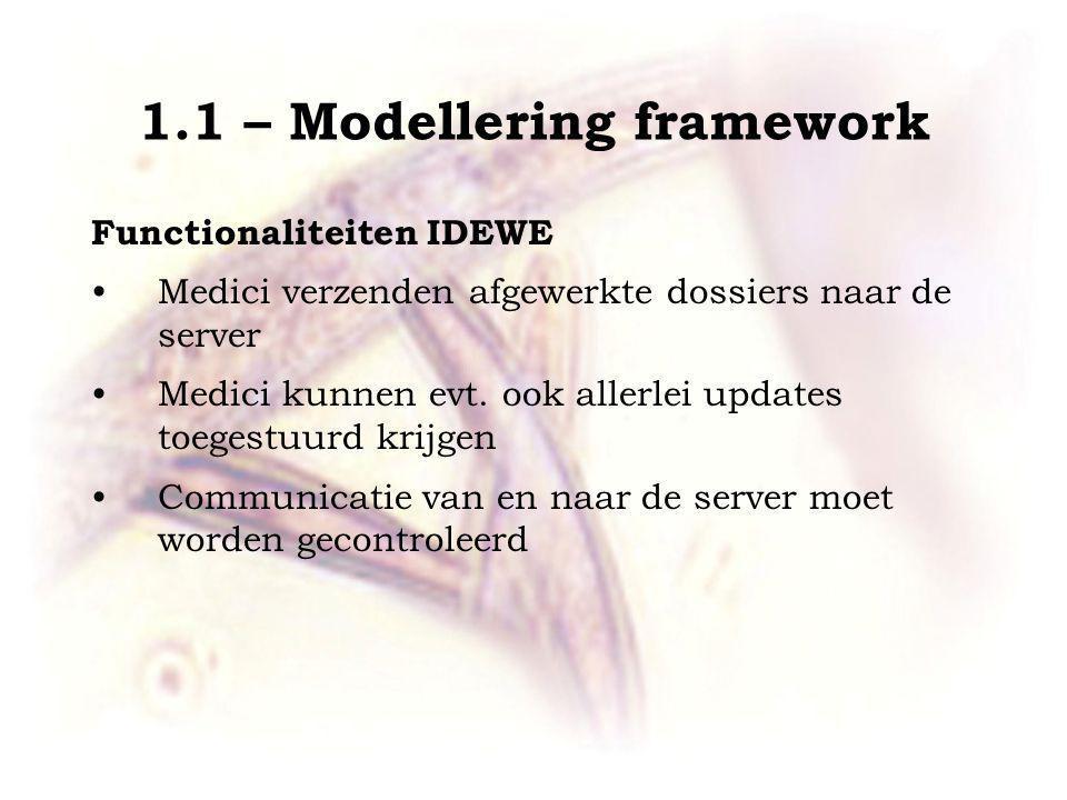 1.1 – Modellering framework Functionaliteiten IDEWE Medici verzenden afgewerkte dossiers naar de server Medici kunnen evt.