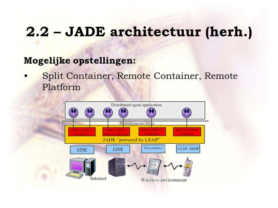 2.2 – JADE architectuur (herh.) Mogelijke opstellingen: Split Container, Remote Container, Remote Platform