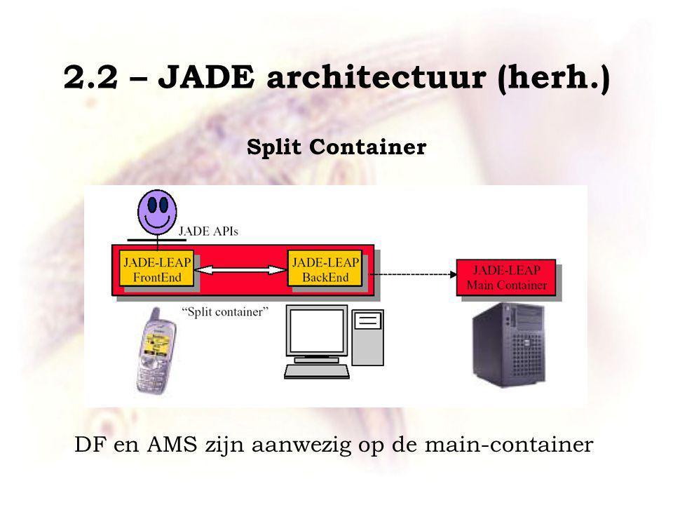 2.2 – JADE architectuur (herh.) Split Container DF en AMS zijn aanwezig op de main-container