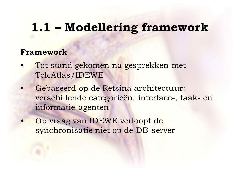 1.1 – Modellering framework Framework Tot stand gekomen na gesprekken met TeleAtlas/IDEWE Gebaseerd op de Retsina architectuur: verschillende categorieën: interface-, taak- en informatie-agenten Op vraag van IDEWE verloopt de synchronisatie niet op de DB-server