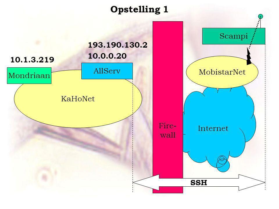 Internet KaHoNet AllServ Mondriaan Fire- wall MobistarNet Scampi 10.0.0.20 193.190.130.2 10.1.3.219 Opstelling 1 SSH