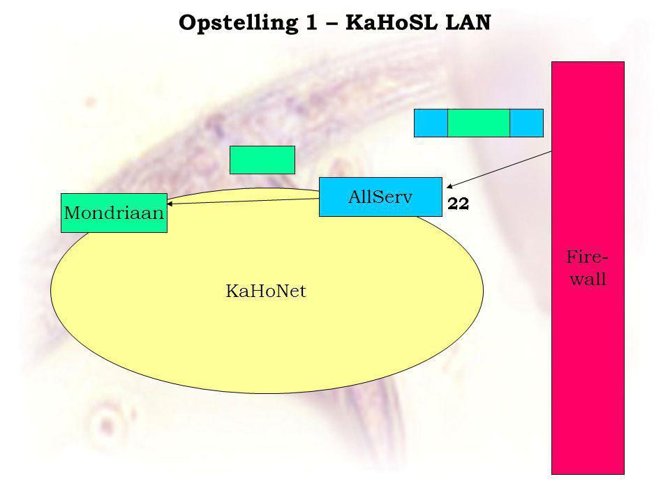 KaHoNet AllServ Mondriaan Fire- wall Opstelling 1 – KaHoSL LAN 22